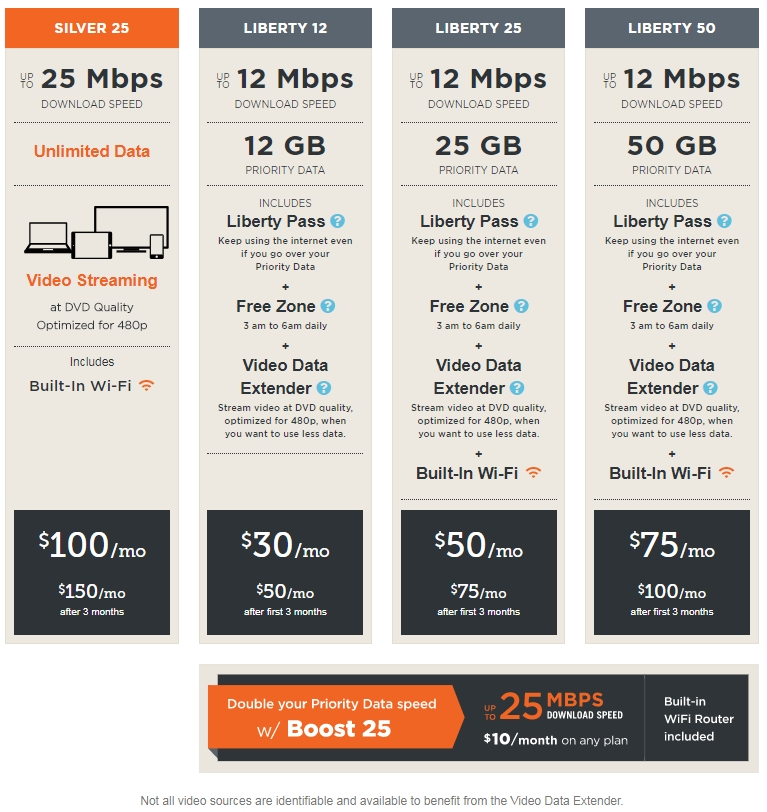EXEDE High Speed Internet Plans available in King William, VA - Call Armistead Computer Services 804-874-3294