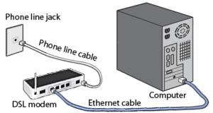 DSL Broadband High Speed Internet in King William County, Virginia